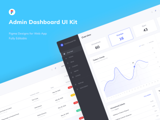 Figma-Admin-Dashboard-UI-Kit_cover